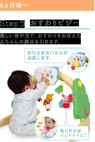 6ヵ月頃~ Step 5 おすわりビジー 楽しい音や光で、おすわりをおぼえた赤ちゃんの興味を引きます。