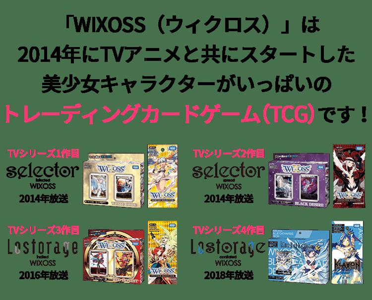 WIXOSSとは