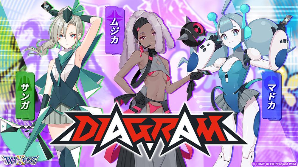 「DIVA DEBUT DECK」シリーズ チーム紹介 DIAGRAM