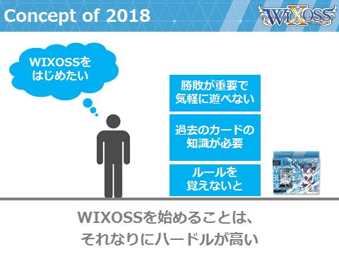 ウィクロス同窓会 東京会場での発表事項その2