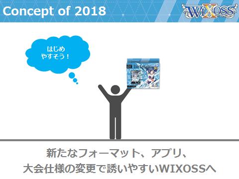 ウィクロス同窓会 東京会場での発表事項その9